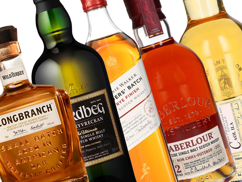 Whisky Challenge